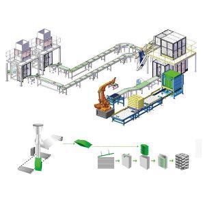 Linea di pallettizzazione per la produzione di imballaggi secondari